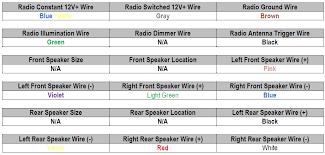 aftermarket wiring harness diagram aftermarket radio wiring 95 Acura Integra Radio Wiring Diagram aftermarket radio wiring harness diagram sony radio wiring diagram aftermarket wiring harness diagram aftermarket radio wiring 1995 acura integra radio wiring diagram