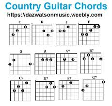Country Guitar Chords Chart Country Chords For Guitar Width 757 Height 713 In 2019