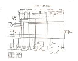 chinese atv wiring diagram best of excellent 4 pin cdi at nicoh me chinese 4 wheeler wiring diagram color code wiring diagram for roketa 110 cc 4 wheeler chinese atv