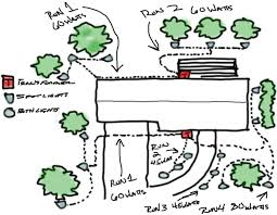 diy landscape lighting diagram kg landscape management wiring low voltage outdoor lights diagram at Low Voltage Landscape Lighting Wiring Diagram