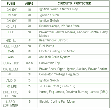 2012 ford explorer fuse diagram 2012 image wiring powertrain control modulecar wiring diagram page 2 on 2012 ford explorer fuse diagram