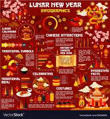 Chinese New Year Chart Chinese Lunar New Year Infographic With Graph