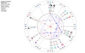 Celine Dion Natal Chart Astropost May 2010