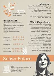 Resume Templates For Publisher Resume Templates Samples Design Resume From Free