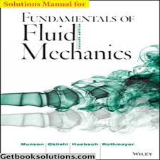 fundamentals of fluid mechanics 7th edition solution manual pdf download solution manual for fundamentals of fluid mechanics