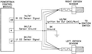 ford f150 o2 sensor wiring diagram bosch 4 wire o2 sensor wiring 4 Wire O2 Sensor Wiring Diagram ford f150 o2 sensor wiring diagram 1975 oldsmobile toronado 7 5l 4bl ohv 8cyl 4 wire o2 sensor wiring diagram volvo