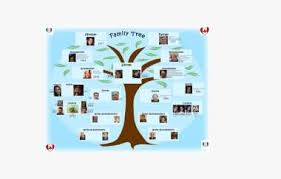 My Family Tree by Isabella De Bartolo