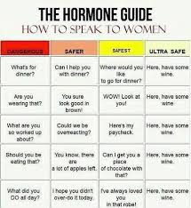 The Hormone Guide Chart How To Speak To Women Funny