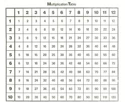 Print Time Table Chart Yahoo Image Search Results Kids