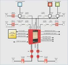 addressable fire alarm wiring diagram wildness me addressable fire alarm wiring schematic wiring diagram echanting redirect fire alarm wiring diagram