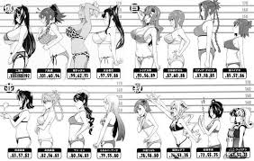Female Body Types Chart Various Female Bust Body Type References Anime Amino