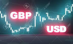 Gbp Forex Chart Forex Candlestick Pattern Trading Chart Concept Financial Market