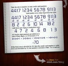 Bancaire Personnel Bank Carte Fausse Credit