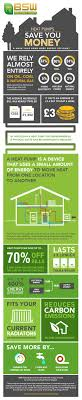 How To Install A Heat Pump Best 25 Heat Pump Installation Ideas On Pinterest Heat Pump