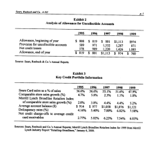 allowance for uncollectible accounts balance sheet solved what would sears balance sheet look like in 1999 i