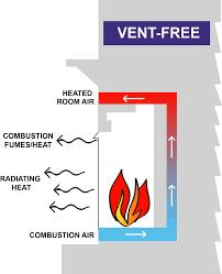 vent free