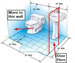 Small Picture half bathroom minimum dimensions Brightpulseus