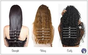 Straight Bundle Length Chart How To Use Curly Hair Extensions Length Chart Properly