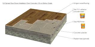 wood floor adhesive for concrete sulechow net