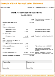 Bank Reconciliation Forms Bank Reconciliation Form Sop Example Of Statement Toliveiraco 2