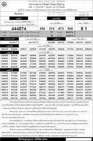 ตรวจหวย ตรวจผลสลากกินแบ่งรัฐบาล 1 มิถุนายน 2553 ใบตรวจหวย 1/6/53