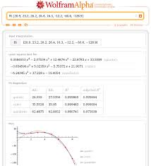 wolfram alpha quadratic equation jennarocca
