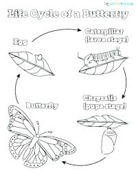 handwashing coloring page germ pages germs erfly life cycle to encourage color at handwashing coloring page