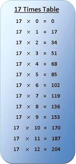 multiplication chart 500 500 up to 500 times table exercise on of