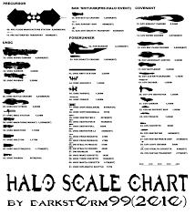 Halo Charts Halo Starship Size Comparison Charts Halofanforlife