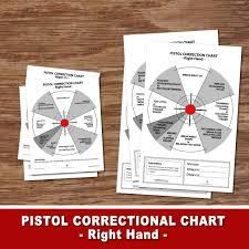 Pistol Correction Chart Right Hand Pistol Shooting Target Instant Download Pistol Target Hand Correction Right Hand Correction Chart