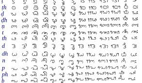 English Barakhadi Chart 2019