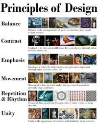 elements and principles of photography elements of art and principles of design ap photography ap 2d