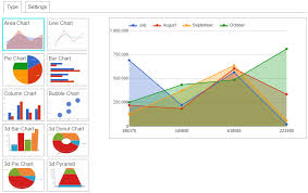 Data Table With Google Charts Wordpress Plugin Examples