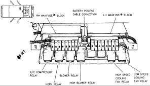 oldsmobile 98 fuse relays electrical diagrams oldsmobile fuse diagram for 1976 oldsmobile fuse home wiring diagrams