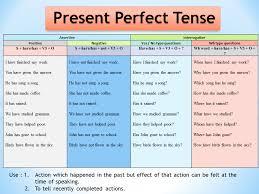 Present Tense Rules Chart Present Perfect Present Perfect Tense Present Perfect