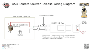 usb to midi wiring diagram free download wiring diagrams pictures vauxhall midi wiring diagram at Midi Wiring Diagram