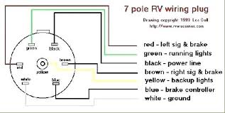 7 pin trailer wiring diagram western dodge ram rv plug 7 pin trailer wiring diagram for receptacle blade plug rv