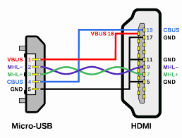 hdmi to vga wiring diagram new 15 pin vga wire diagram free download vga connector diagram hdmi to vga wiring diagram lovely hdmi to rca cable wiring diagram new fortable wires fine