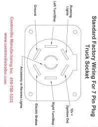 elvenlabs com 12v trailer plug wiring diagram new trailer wiring diagram with electric brakes 42 in 12v switch panel wiring diagram with trailer wiring diagram with electric brakes