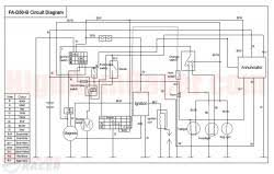 atv 90 wiring diagram Panterra 90cc Atv Wiring Diagram buyang atv 90 wiring diagram 90Cc Chinese ATV Wiring Diagram