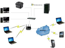 cartoon networks small business server amp; network diagram Network Switch Diagram at Corporate Network Diagram Of Wired Network
