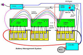 bms system wiring diagram images system block diagram bms wiring diagram further solar energy panel diagram besides 12 volt dc