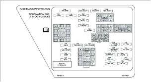 gmc fuse box nice place to get wiring diagram • 2007 gmc sierra fuse diagram simple wiring diagram options rh onewire today gmc envoy fuse box gmc envoy fuse box