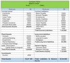 fixed assets format balance sheet definition format and sample updated googlesir