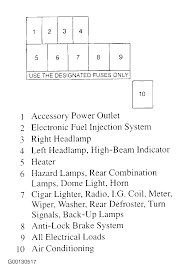 fuse box diagram 2001 chevy tracker your owner manual fuse box diagram