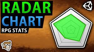 Rpg Stats Chart How To Make Rpg Radar Chart Unity Tutorial