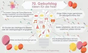 44 Einzigartig Lager Von Zitate 70 Geburtstag Tellerdrehernet