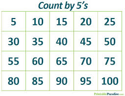 Count By 50 Chart Math 100s Chart Lessons Tes Teach