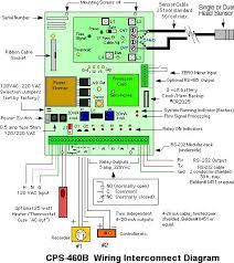 pc wiring diagram wiring diagram expert pc wiring diagram schema wiring diagram pc psu wiring diagram pc wiring diagram