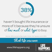 Life Insurance Policy Quotes Magnificent Quote Me Ie Car Insurance Awesome Car Insurance Line Motor Vehicle